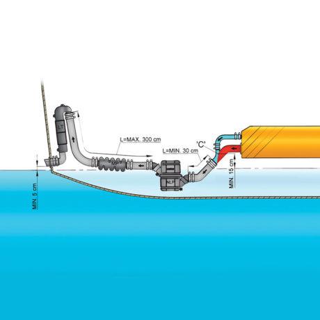 Vetus NLP vesilukot - veneakselisto.com verkkokauppa